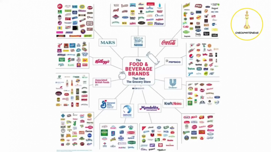 Von Nestlé über Coca-Cola bishin zu RTL